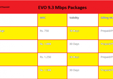 PTCL 3G Evo Wingle Packages 2020