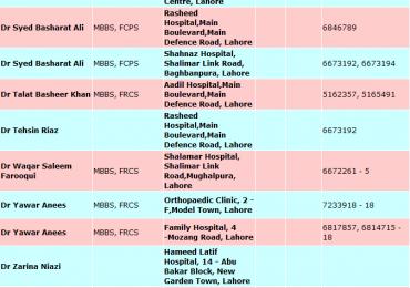 Best Orthopaedic Surgeon Doctors In Lahore