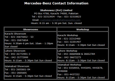 Mercedes Benz S Class 2021 Price in Pakistan