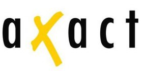 Future of Axact Company and Bol TV Channel in Pakistan Leaved Anchors Journalists Name