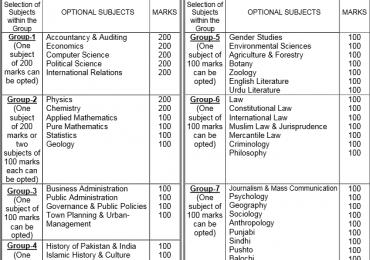 CSS Exam 2016 Date Sheet FPSC