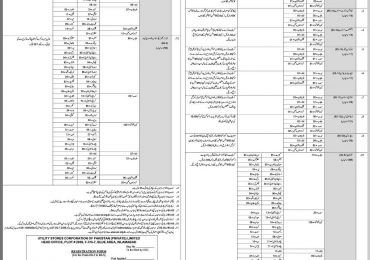 Utility Stores Corporation Jobs 2015 Last Date Application Form NTS Test Result