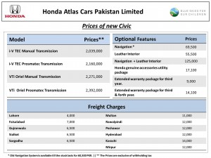 New Model Cars Prices in Pakistan 2017