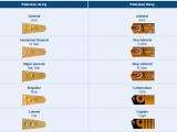 Pakistan Navy Ranks Vs Pakistan Army Ranks Comparison Badges Salary Pay Scale 2018