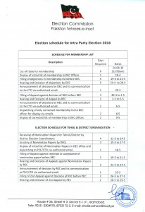 PTI Intra Party Election 2016 Procedure Registration Schedule Results Punjab KPK
