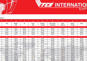 TCS International Rates