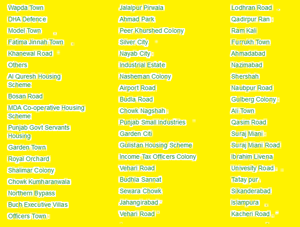 list of societies