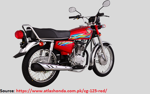 CG 125 New Model 2019 By Atlas Honda Price in Pakistan