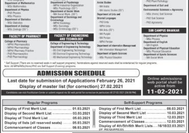 University of Sargodha Merit List 2021 Self Support Regular 1st 2nd 3rd