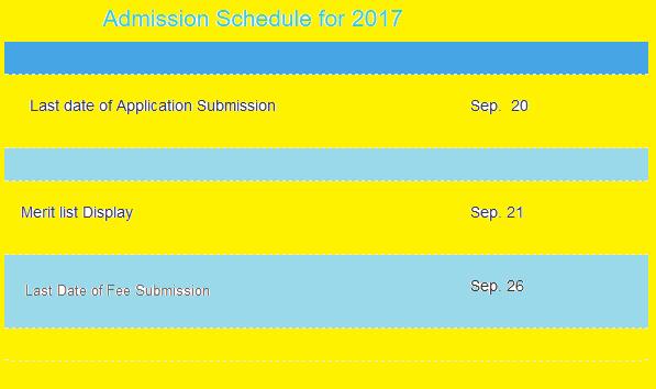 admission dates