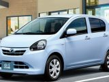 Best Japanese Cars 2018 To Buy in Pakistan
