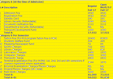 Quaid E Azam University Fee Structure 2020 Undergraduate Admission