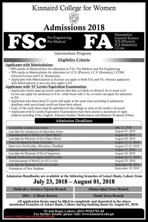 Kinnaird College 1st, 2nd Merit List 2018 for FSC ICS FA Admission