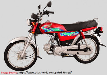 Honda CD 70 2021 New Model Price in Pakistan Launch Date
