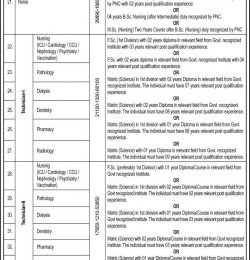 www.hr1384.com.pk Jobs 2020 Online Application Form Download Latest Advertisement