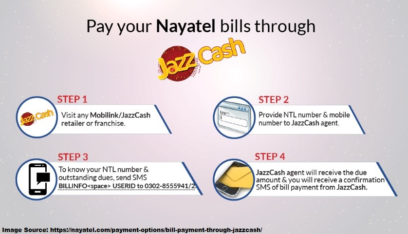 a process to pay Nayatel now